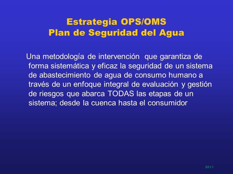 Estrategia OPS/OMS Plan de Seguridad del Agua