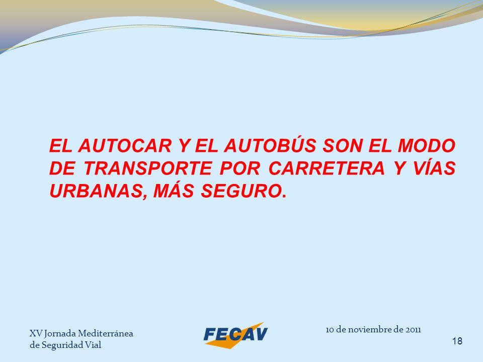EL AUTOCAR Y EL AUTOBÚS SON EL MODO DE TRANSPORTE POR CARRETERA Y VÍAS URBANAS, MÁS SEGURO.