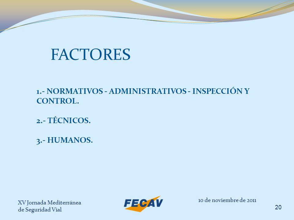 FACTORES 1.- NORMATIVOS - ADMINISTRATIVOS - INSPECCIÓN Y CONTROL.