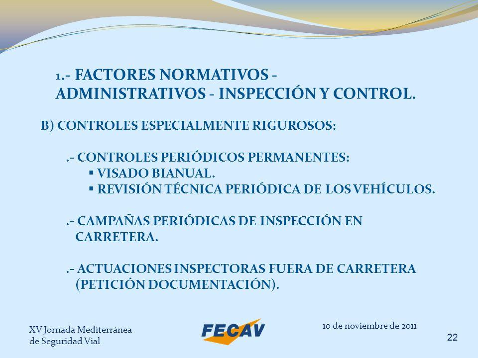 1.- FACTORES NORMATIVOS - ADMINISTRATIVOS - INSPECCIÓN Y CONTROL.