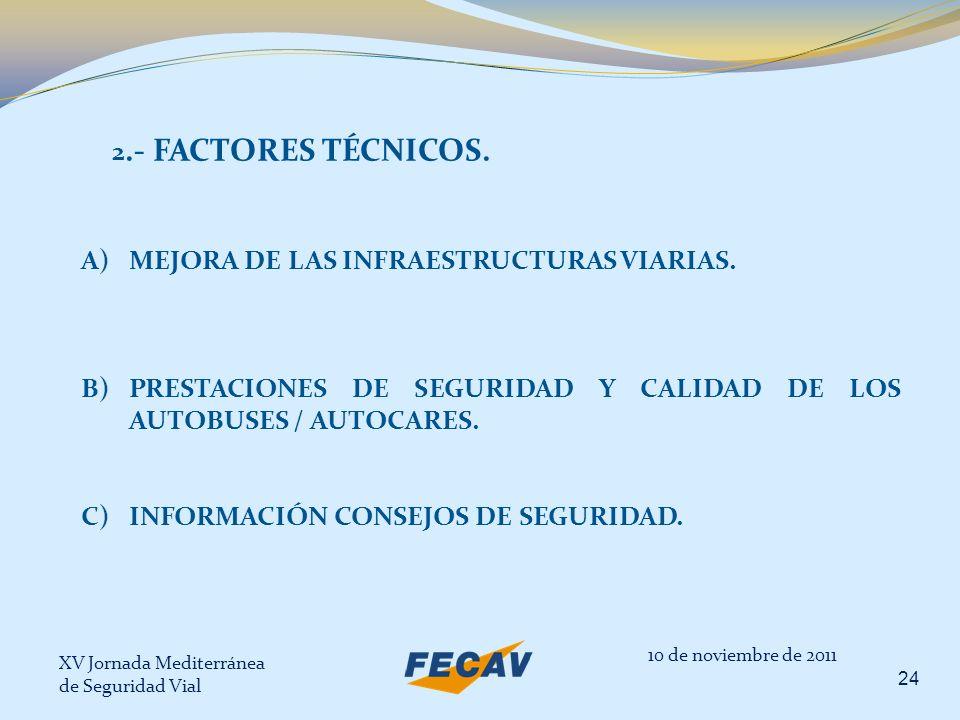 MEJORA DE LAS INFRAESTRUCTURAS VIARIAS.