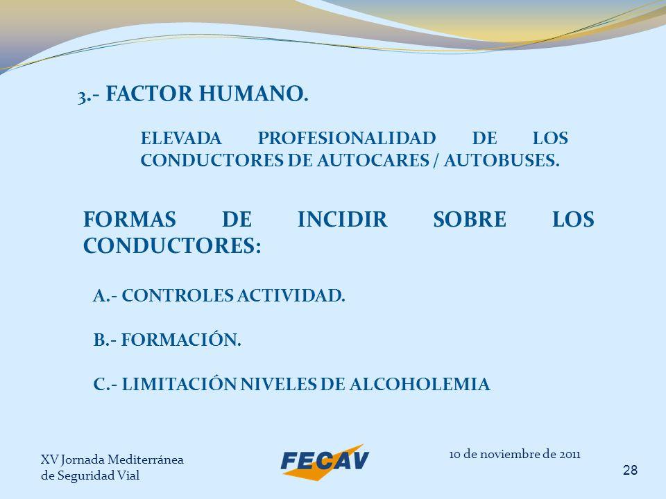 FORMAS DE INCIDIR SOBRE LOS CONDUCTORES: