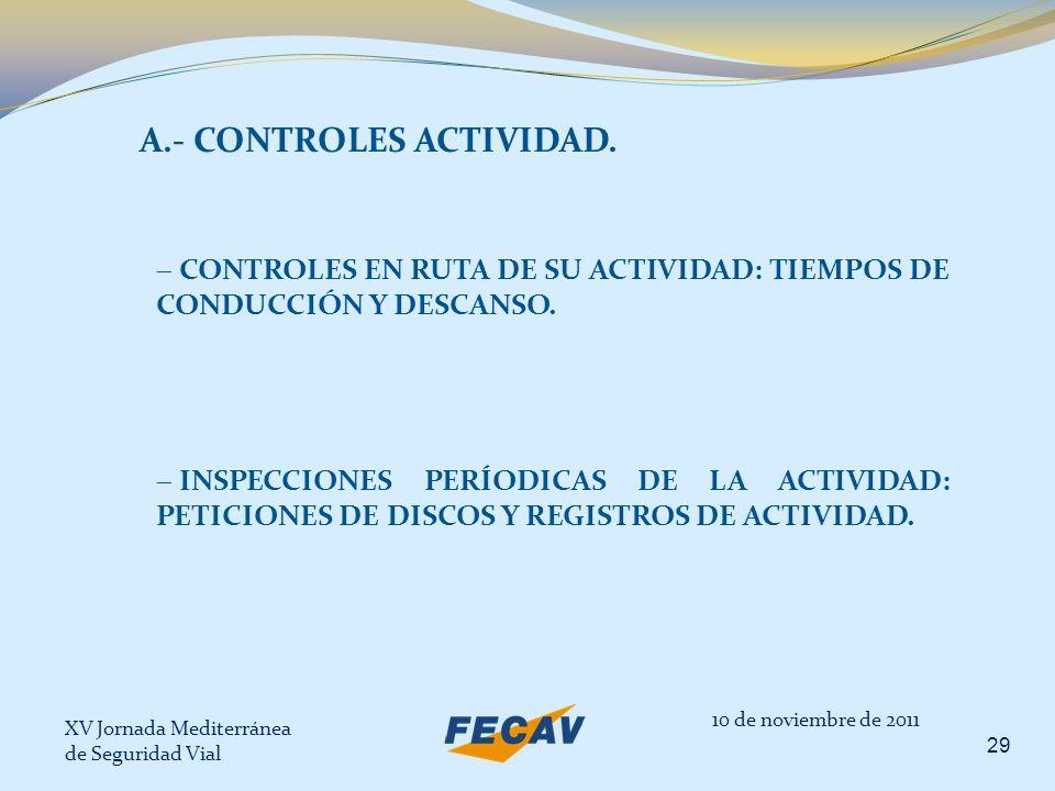 A.- CONTROLES ACTIVIDAD.