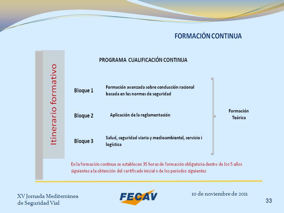 10 de noviembre de 2011 XV Jornada Mediterránea de Seguridad Vial 33