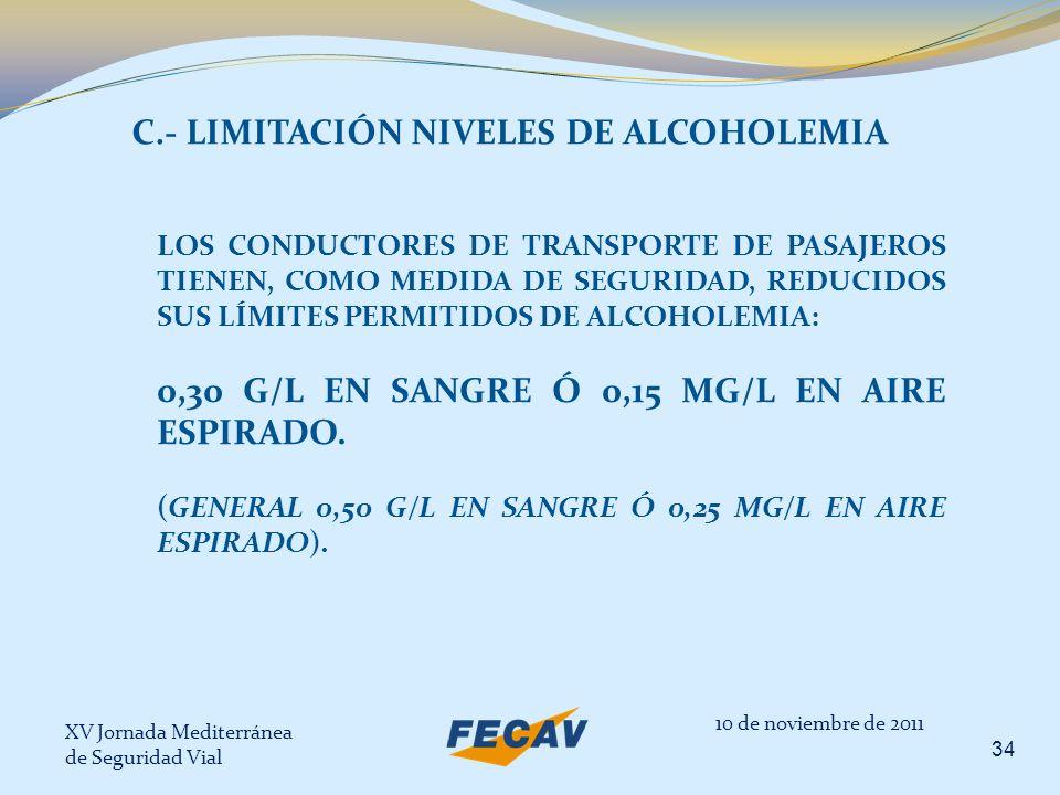 C.- LIMITACIÓN NIVELES DE ALCOHOLEMIA