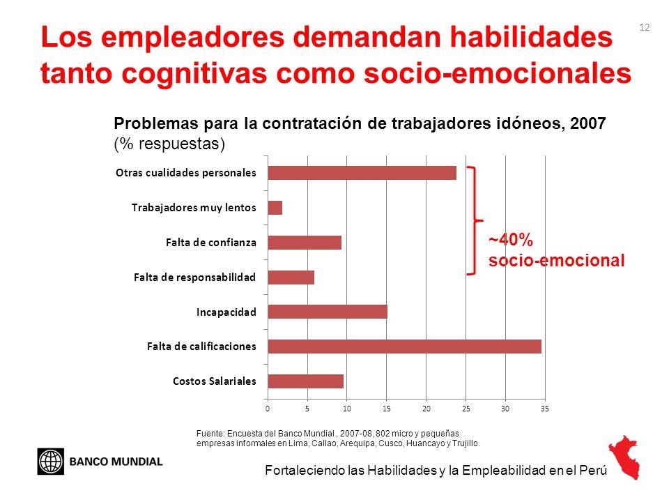 Los empleadores demandan habilidades tanto cognitivas como socio-emocionales