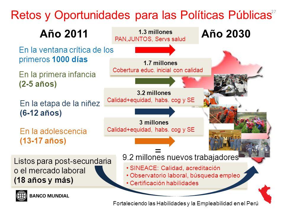 Retos y Oportunidades para las Políticas Públicas