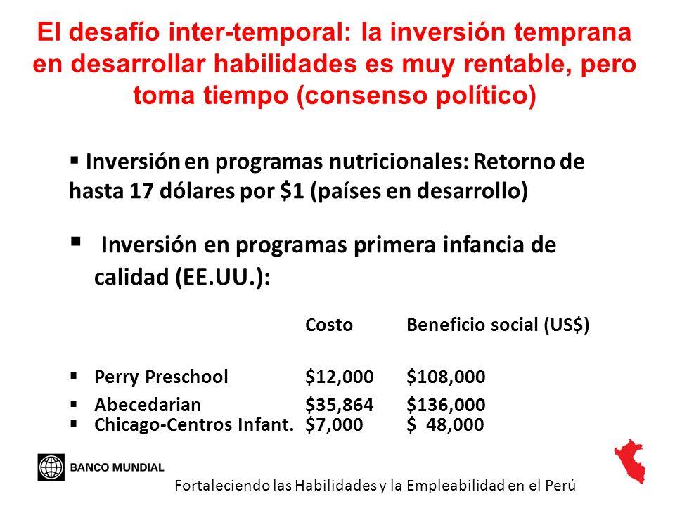 Inversión en programas primera infancia de calidad (EE.UU.):