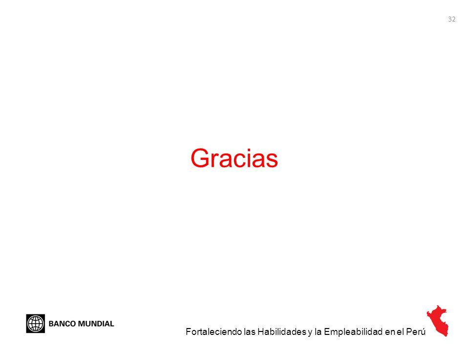 Gracias Fortaleciendo las Habilidades y la Empleabilidad en el Perú