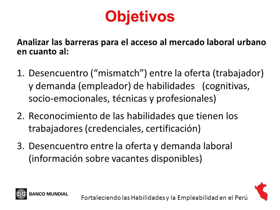 Objetivos Analizar las barreras para el acceso al mercado laboral urbano en cuanto al: