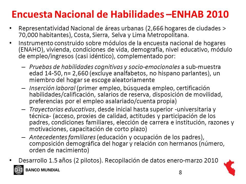 Encuesta Nacional de Habilidades –ENHAB 2010