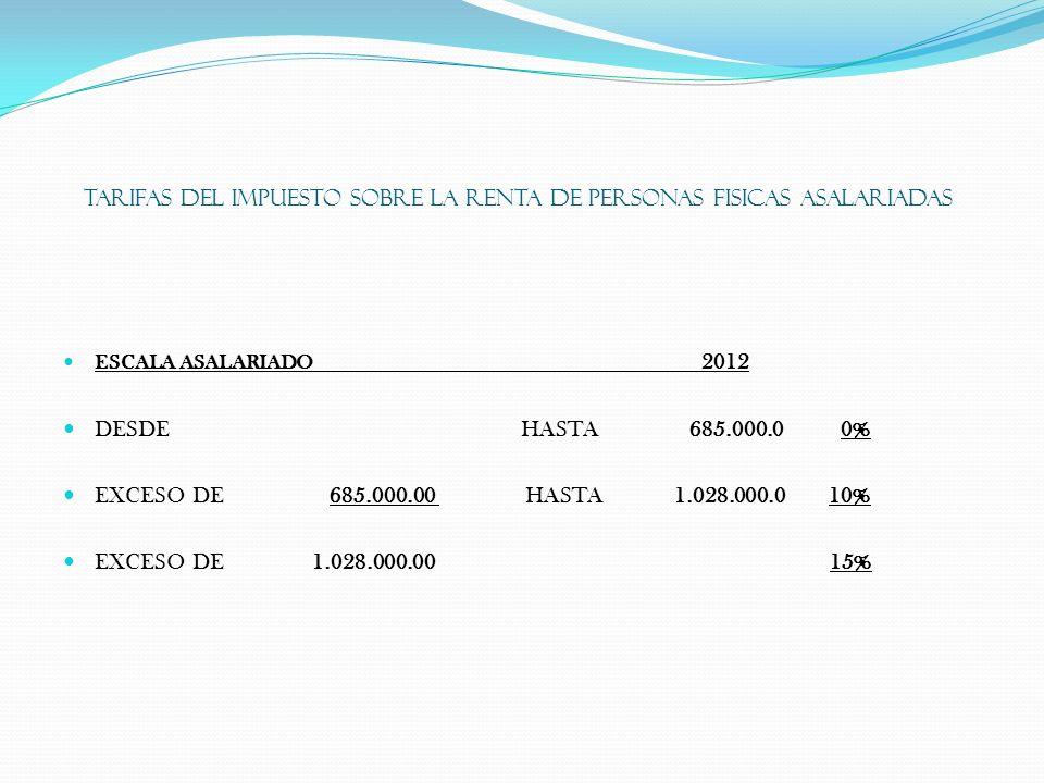 TARIFAS DEL IMPUESTO SOBRE LA RENTA DE PERSONAS FISICAS ASALARIADAS