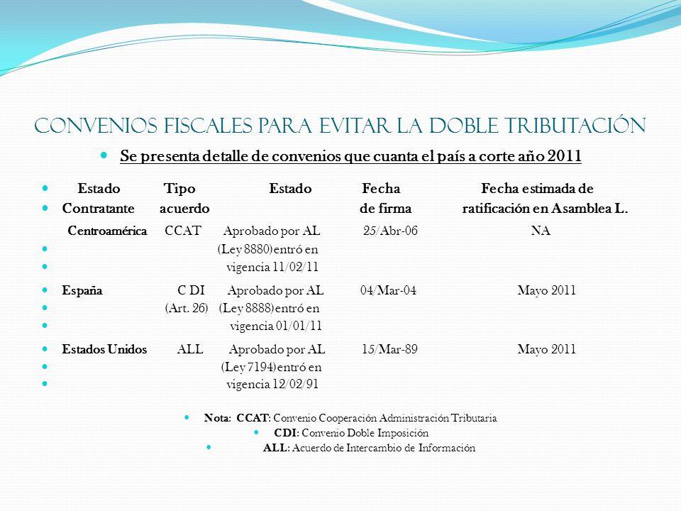 Convenios fiscales para evitar la doble tributación
