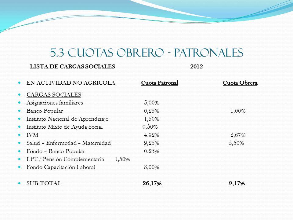 5.3 Cuotas obrero - patronales