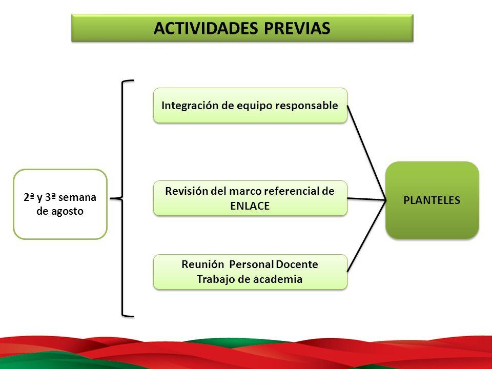 ACTIVIDADES PREVIAS Integración de equipo responsable PLANTELES