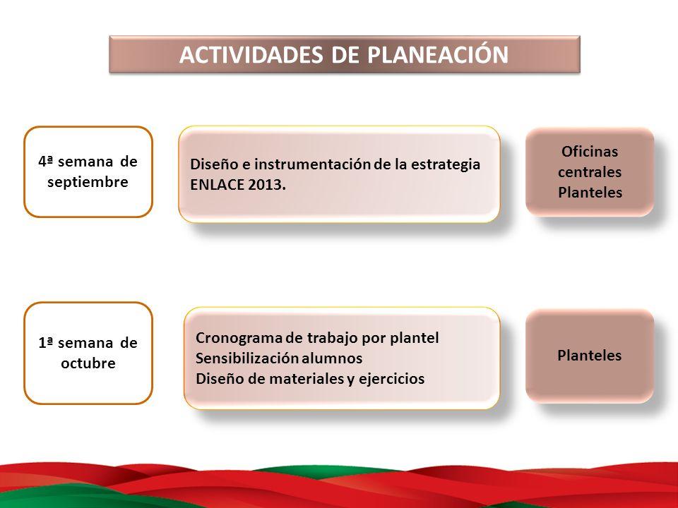 ACTIVIDADES DE PLANEACIÓN