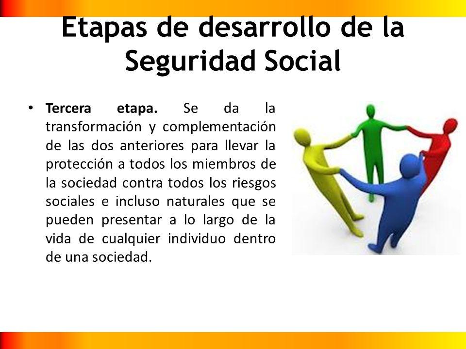 Etapas de desarrollo de la Seguridad Social