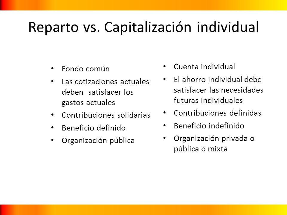 Reparto vs. Capitalización individual