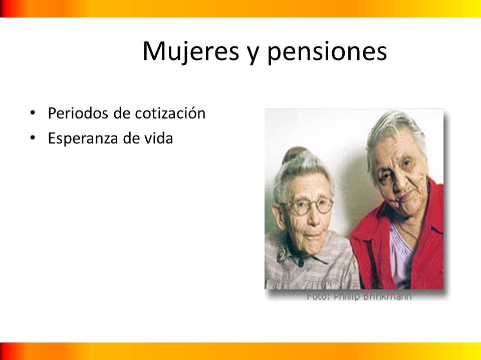 Mujeres y pensiones Periodos de cotización Esperanza de vida