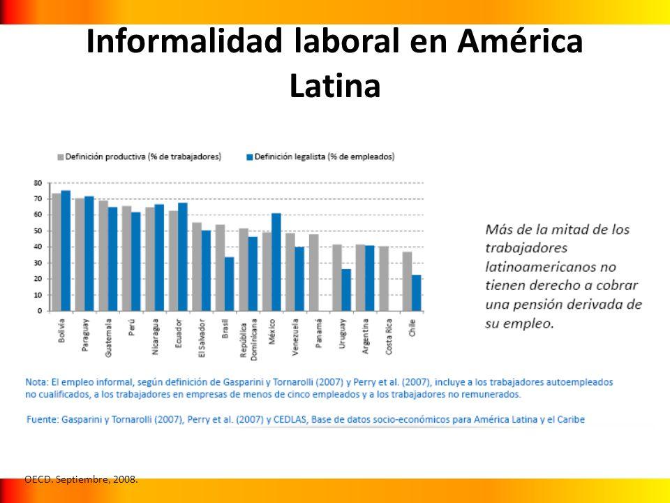Informalidad laboral en América Latina