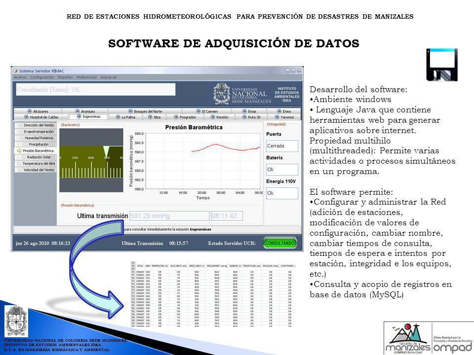 SOFTWARE DE ADQUISICIÓN DE DATOS
