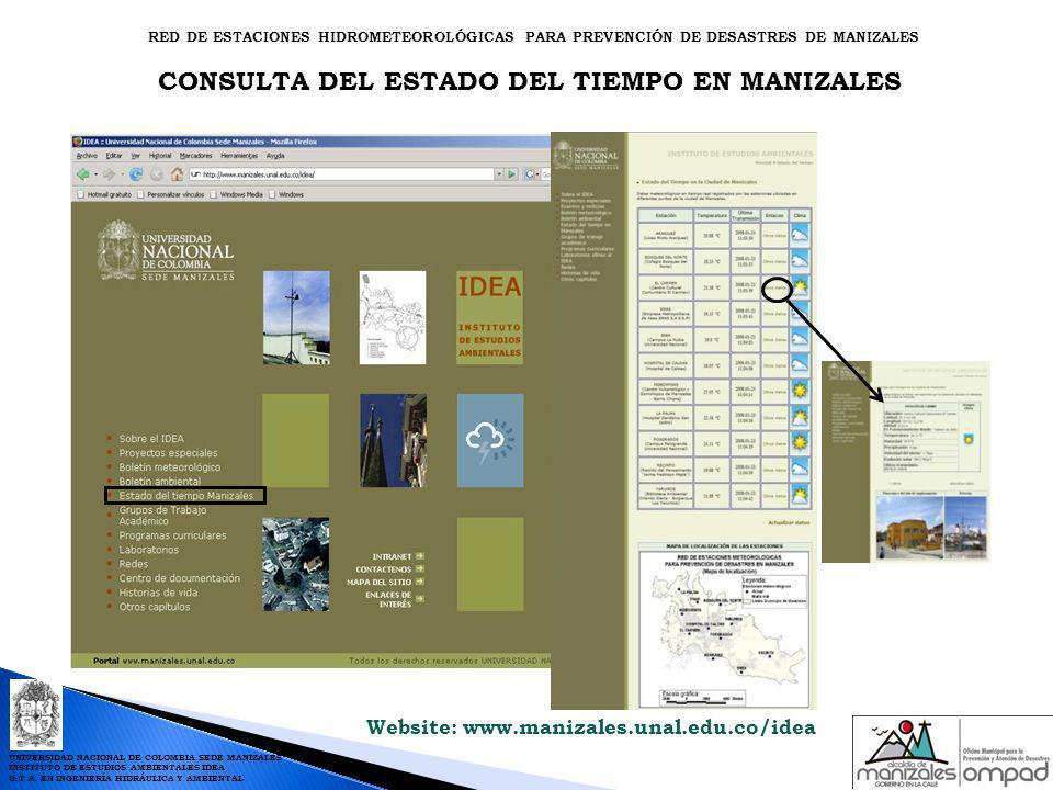 Website: www.manizales.unal.edu.co/idea
