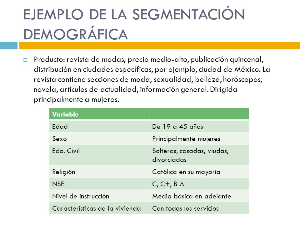 EJEMPLO DE LA SEGMENTACIÓN DEMOGRÁFICA
