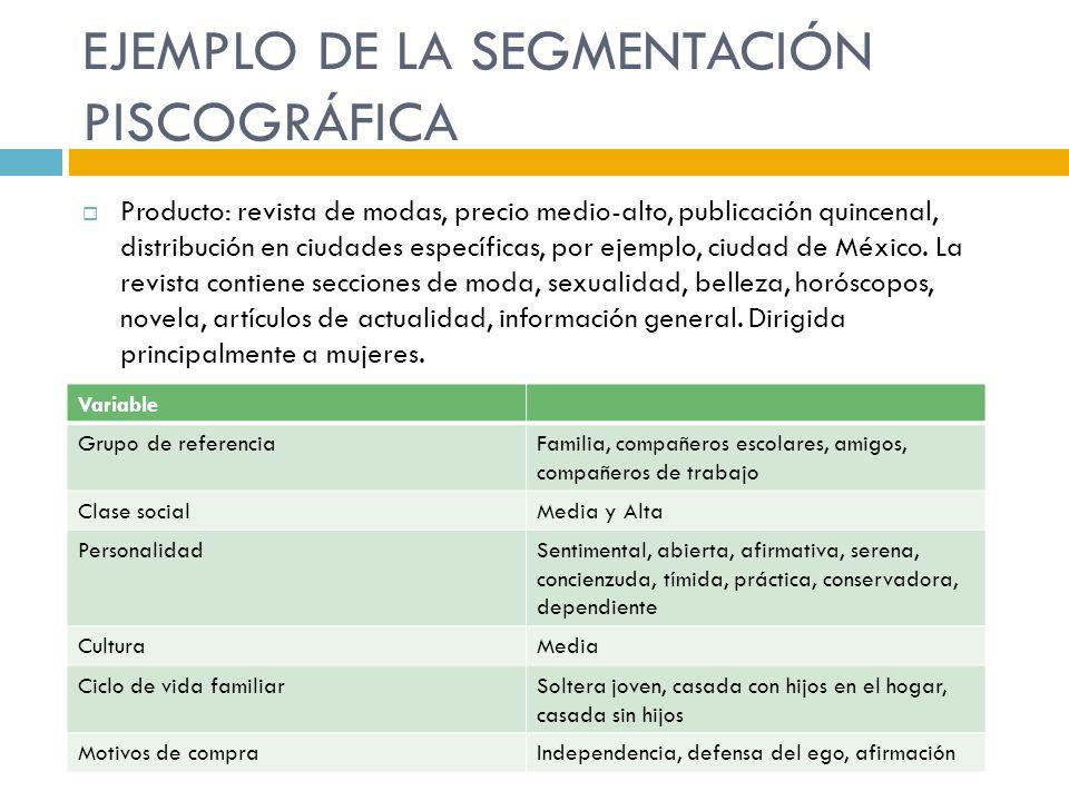 EJEMPLO DE LA SEGMENTACIÓN PISCOGRÁFICA