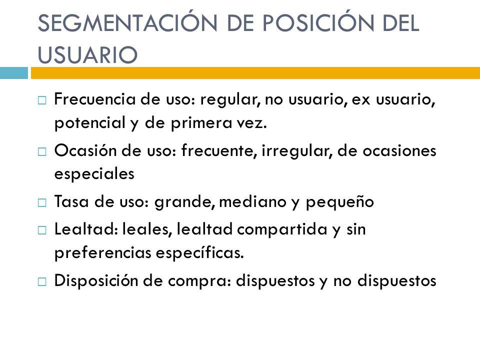 SEGMENTACIÓN DE POSICIÓN DEL USUARIO