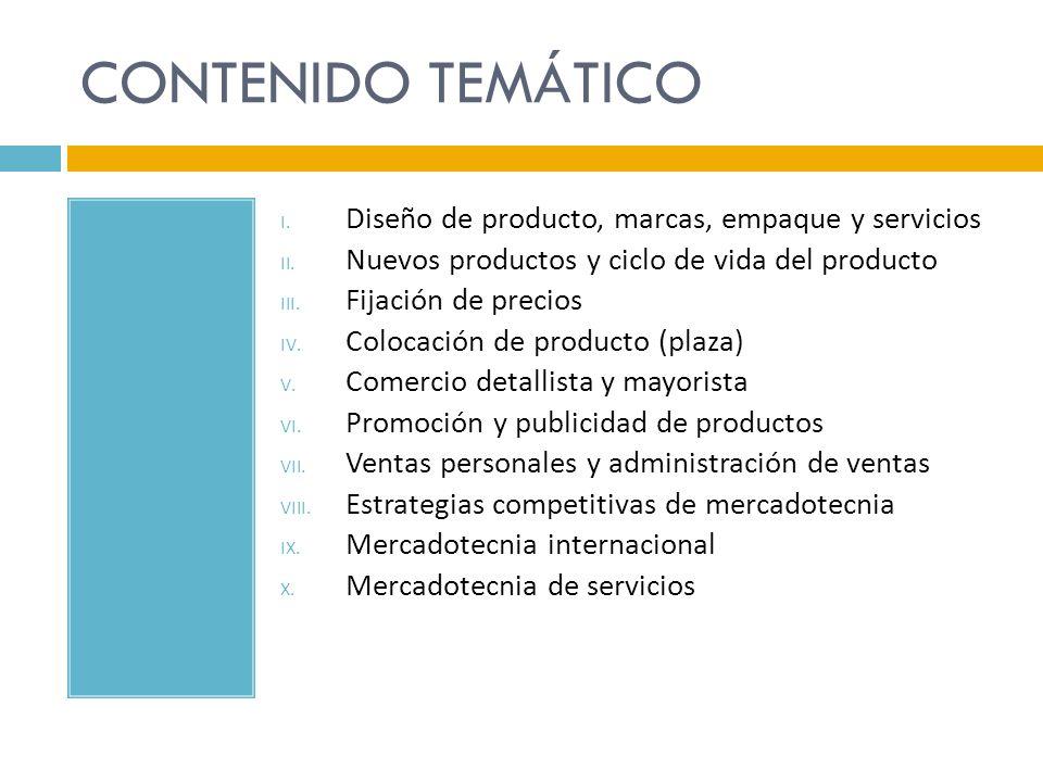 CONTENIDO TEMÁTICO Diseño de producto, marcas, empaque y servicios
