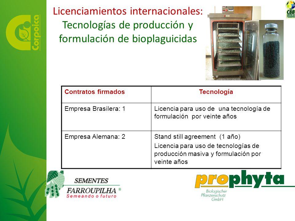 Licenciamientos internacionales: