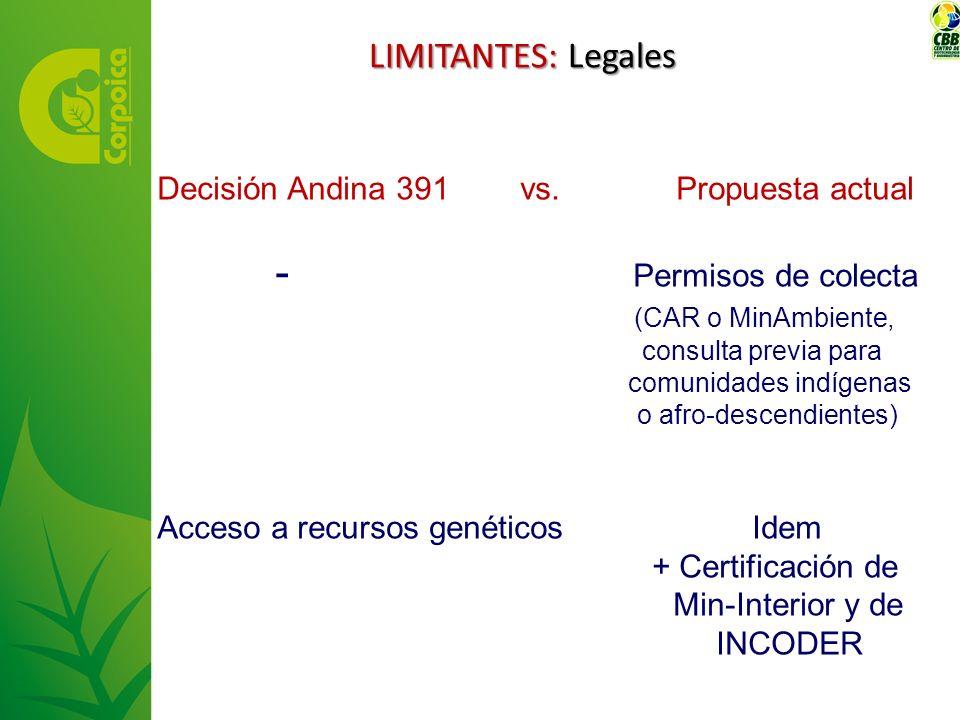 - Permisos de colecta LIMITANTES: Legales