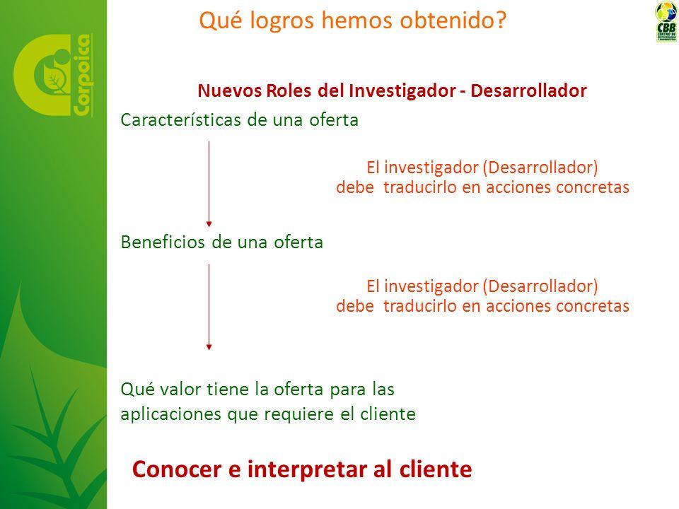 Nuevos Roles del Investigador - Desarrollador
