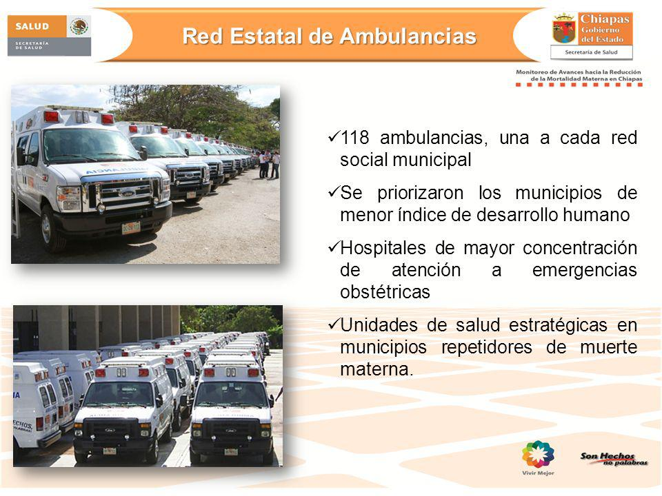 Red Estatal de Ambulancias