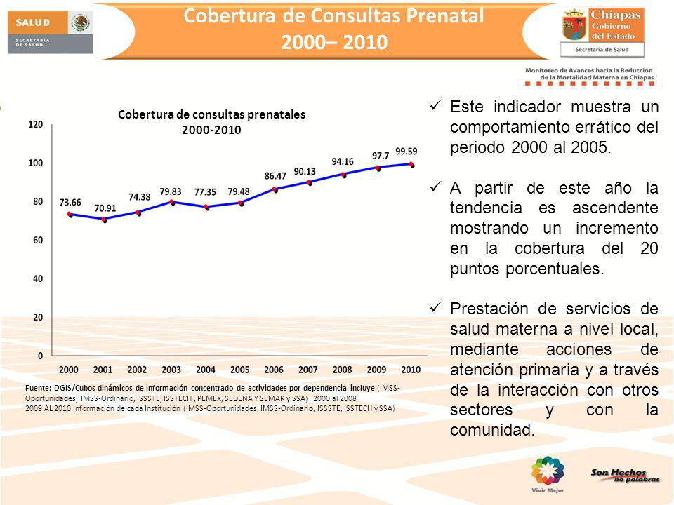 Cobertura de Consultas Prenatal Cobertura de consultas prenatales