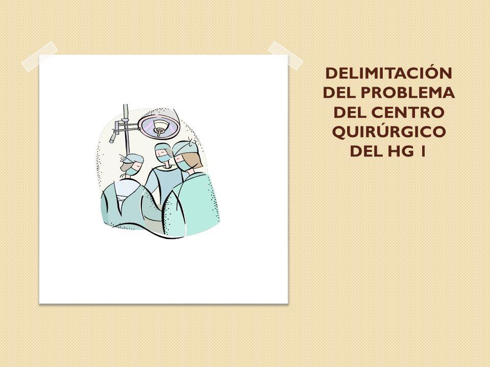 DELIMITACIÓN DEL PROBLEMA DEL CENTRO QUIRÚRGICO DEL HG 1