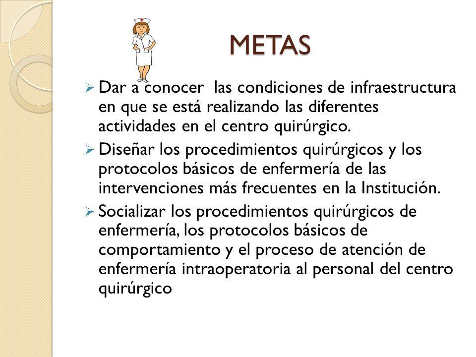 METAS Dar a conocer las condiciones de infraestructura en que se está realizando las diferentes actividades en el centro quirúrgico.