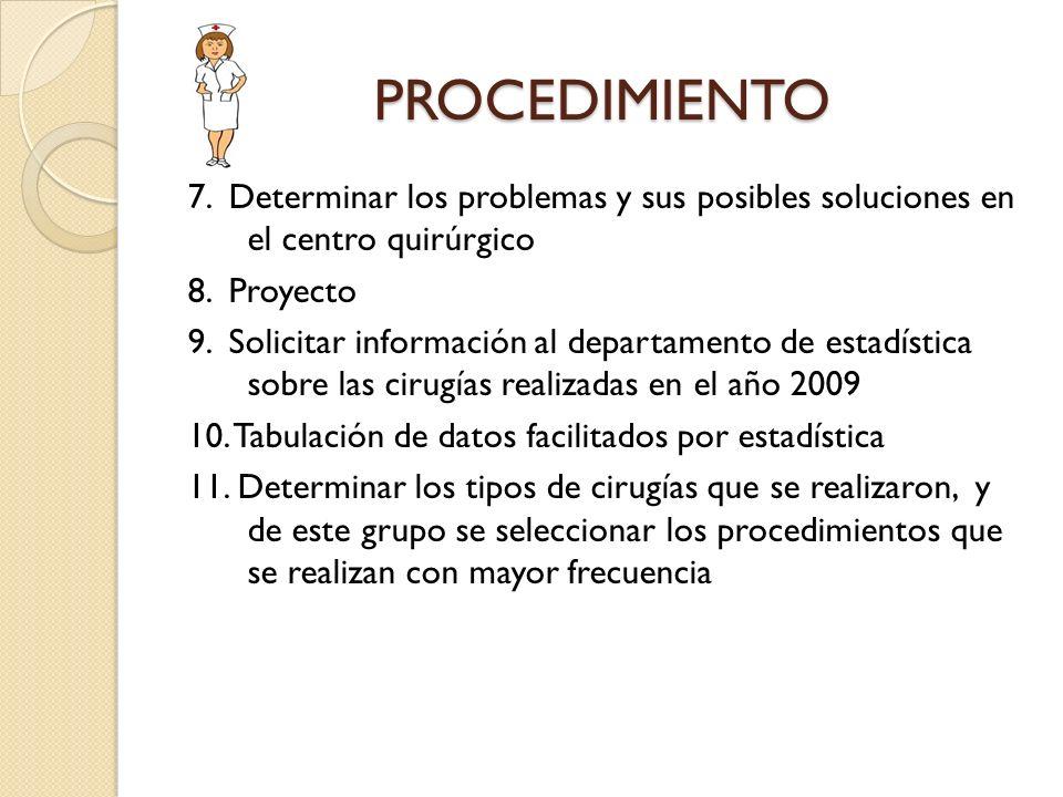 PROCEDIMIENTO 7. Determinar los problemas y sus posibles soluciones en el centro quirúrgico. 8. Proyecto.