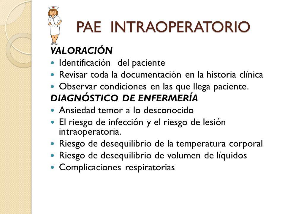 PAE INTRAOPERATORIO VALORACIÓN Identificación del paciente