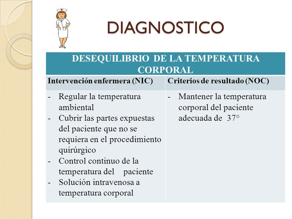 DESEQUILIBRIO DE LA TEMPERATURA CORPORAL