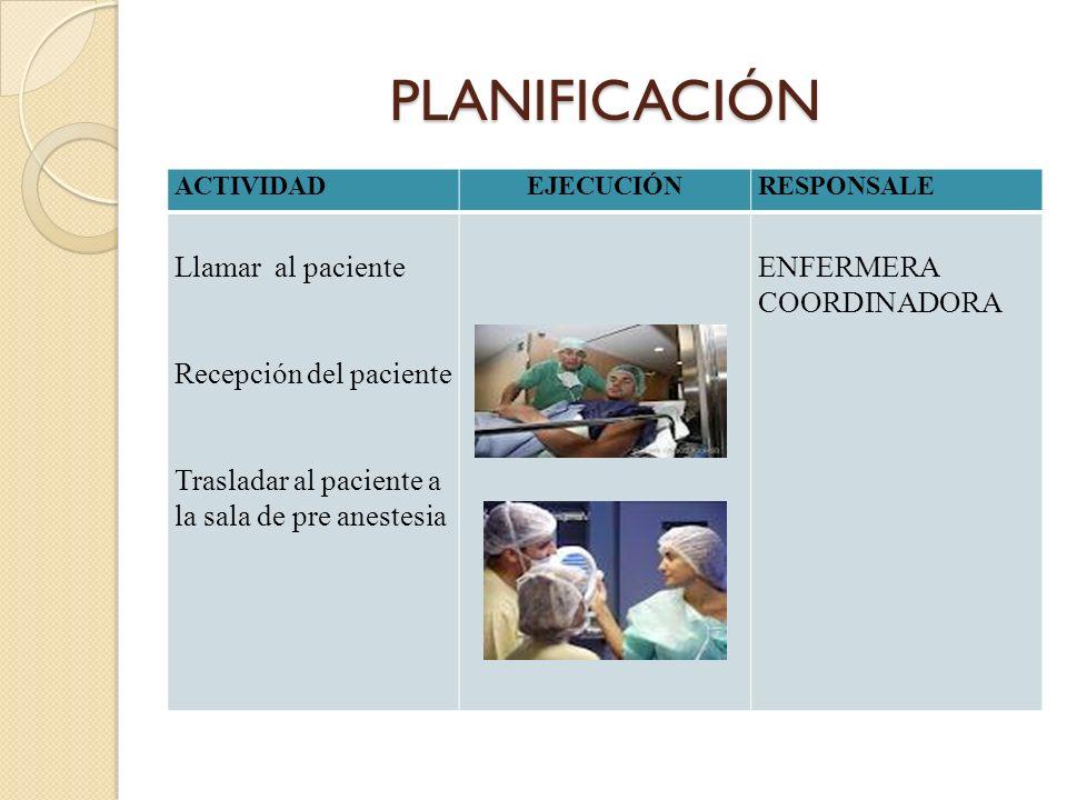 PLANIFICACIÓN Llamar al paciente Recepción del paciente