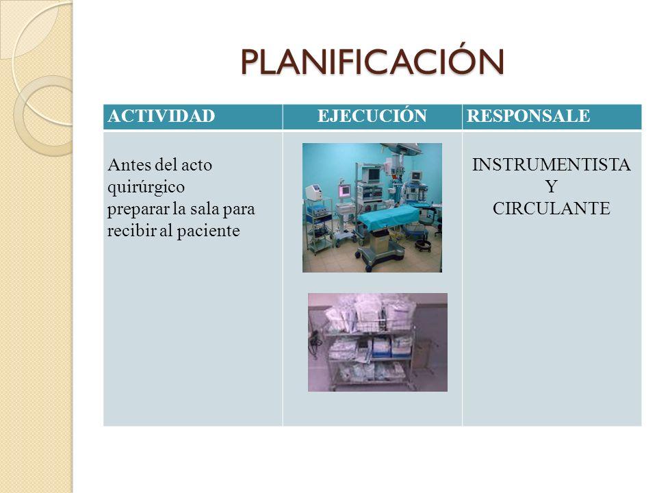 PLANIFICACIÓN ACTIVIDAD EJECUCIÓN RESPONSALE Antes del acto quirúrgico