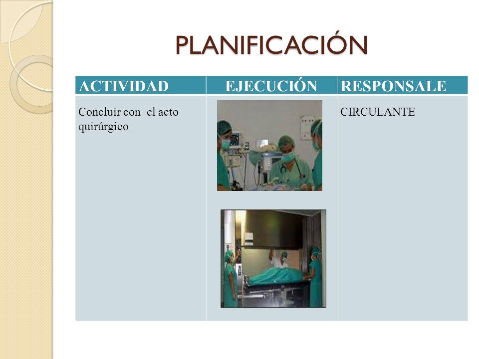 PLANIFICACIÓN ACTIVIDAD EJECUCIÓN RESPONSALE