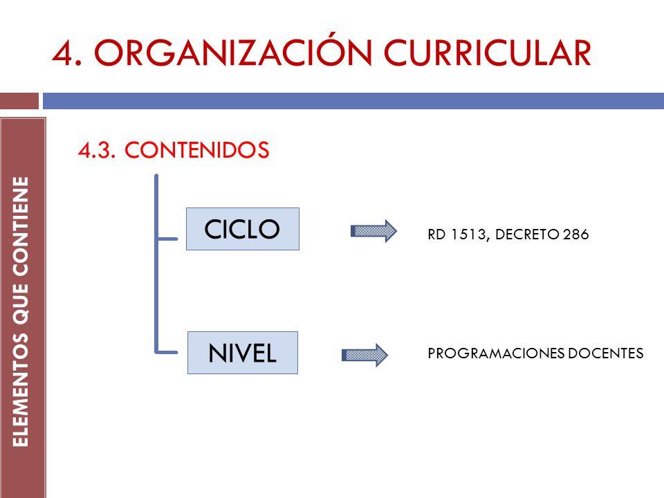 4. ORGANIZACIÓN CURRICULAR
