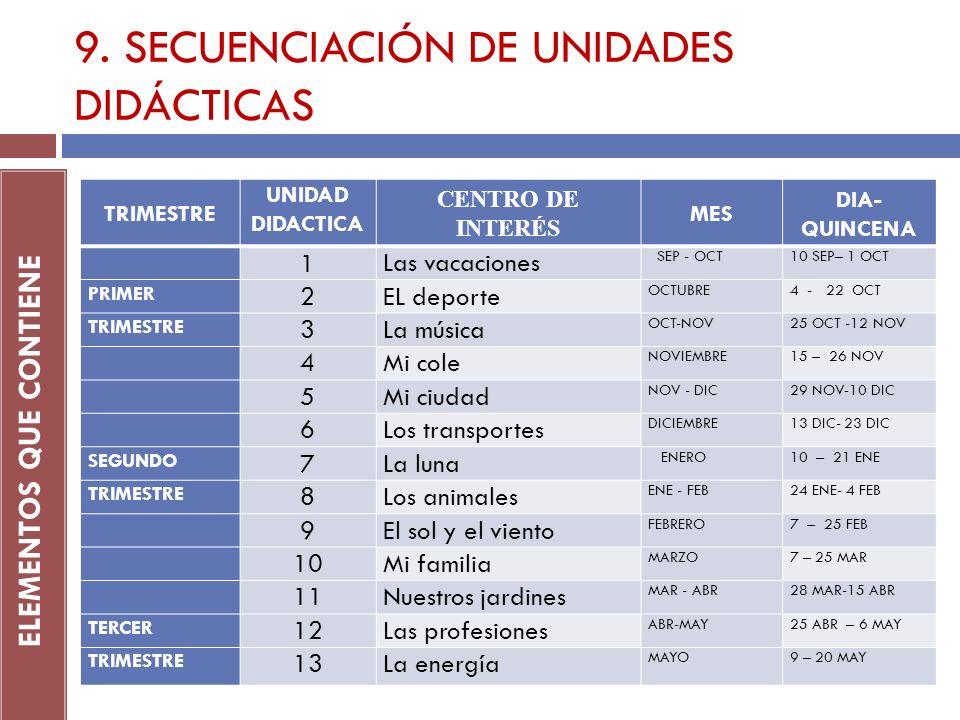 9. SECUENCIACIÓN DE UNIDADES DIDÁCTICAS