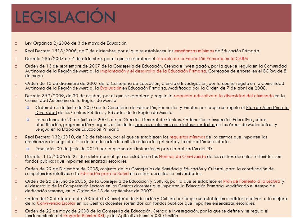 LEGISLACIÓN Ley Orgánica 2/2006 de 3 de mayo de Educación.