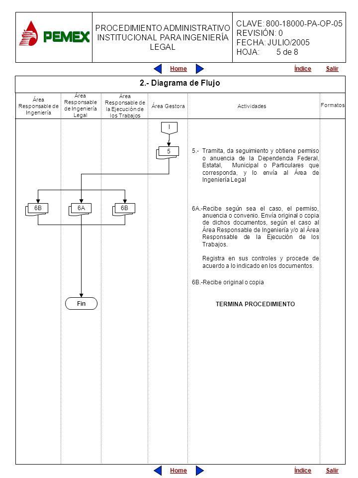 5 de 82.- Diagrama de Flujo. Área Responsable de Ingeniería Legal. Área Responsable de la Ejecución de los Trabajos.