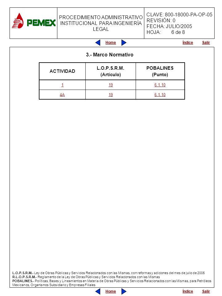 6 de 8 3.- Marco Normativo ACTIVIDAD L.O.P.S.R.M. (Artículo) POBALINES