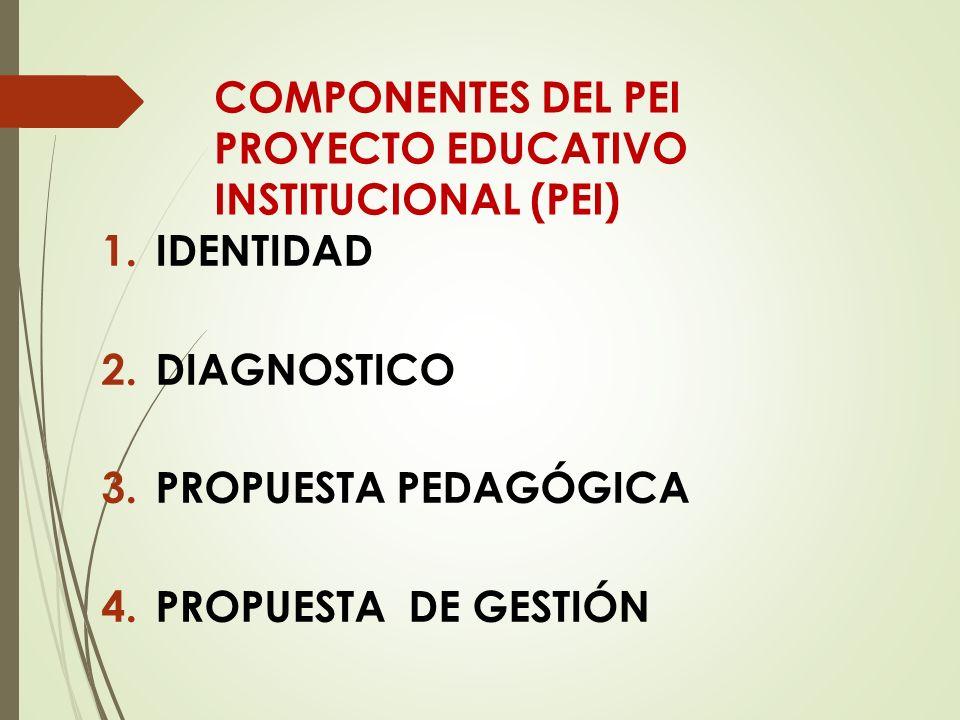 COMPONENTES DEL PEI PROYECTO EDUCATIVO INSTITUCIONAL (PEI)