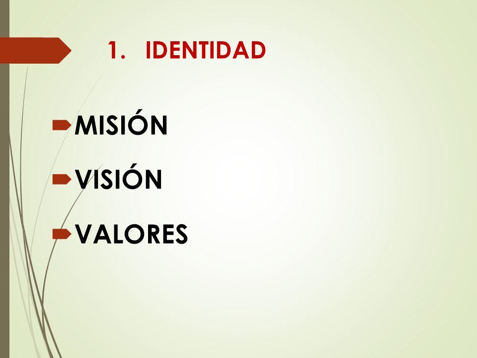 IDENTIDAD MISIÓN VISIÓN VALORES